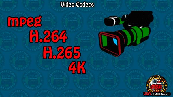 Todo sobre el formato de video H.264.