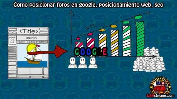 Como posicionar fotos en google, posicionamiento web, seo