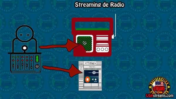 Así encara la radio su evolución hacia el mundo digital
