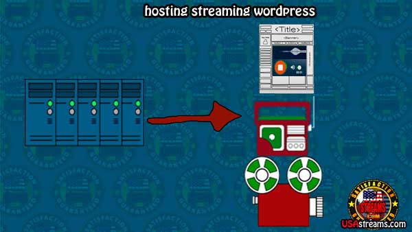 hosting radio gratis hosting television gratis hosting wordpress gratis