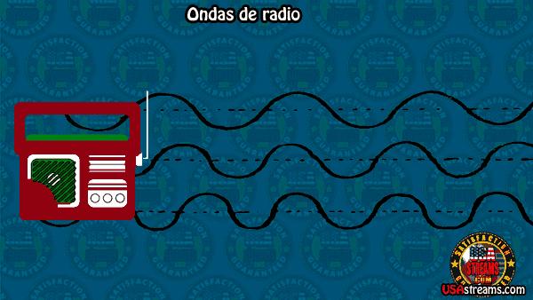 Ondas de Radio. Propiedades y usos según su frecuencia.