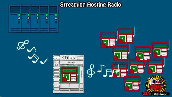 Contratar streaming hosting Radio