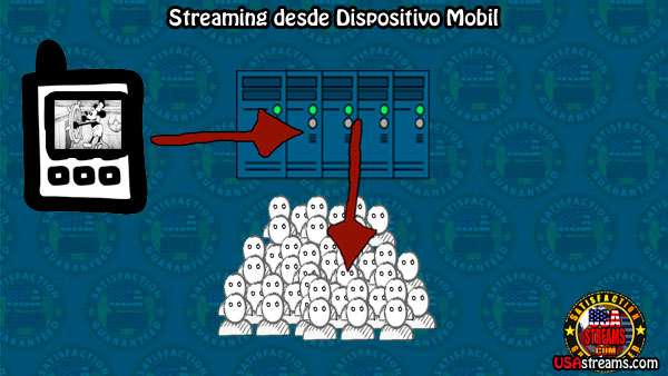 como hacer streaming de video desde un dispositivo mobil